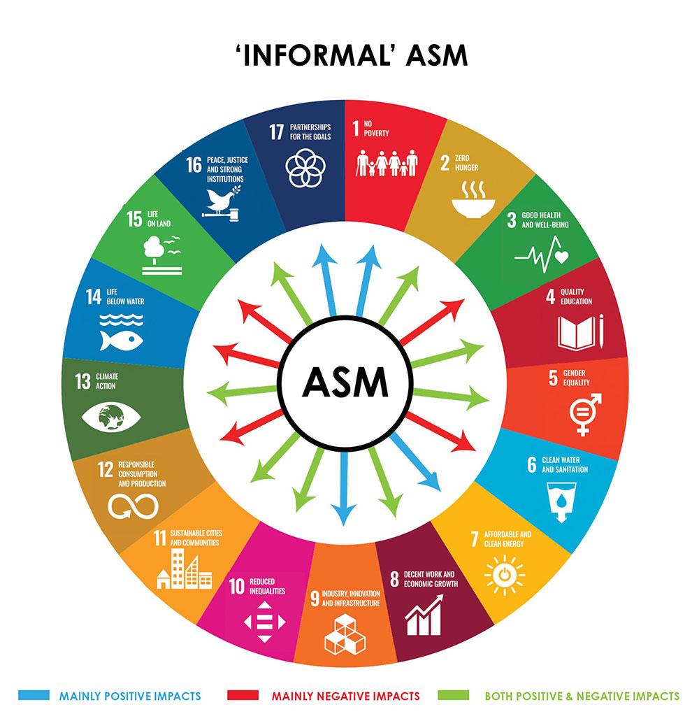 Informal ASM Image
